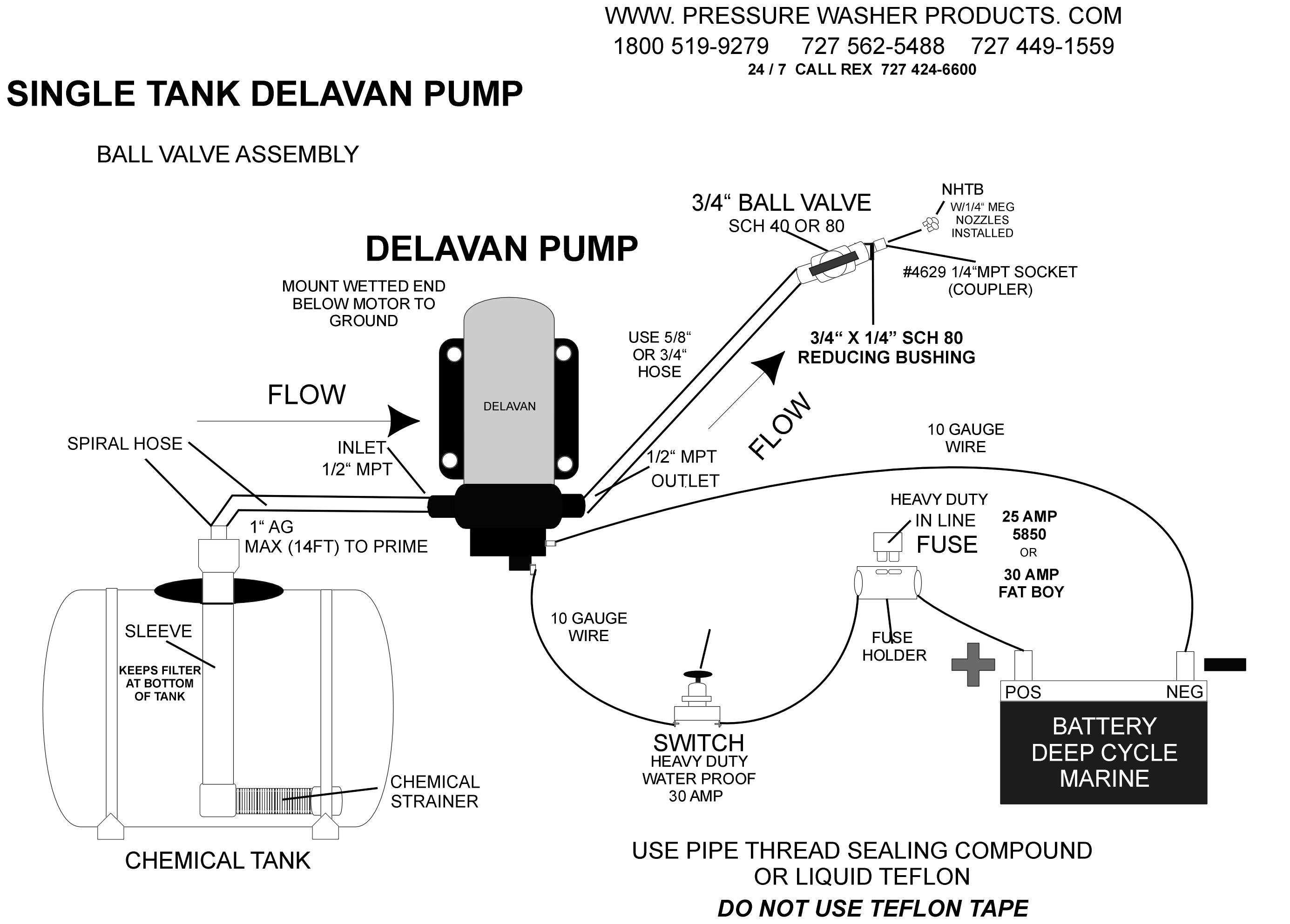 Delavan Wiring Diagram Library 12 Volt Start Softwashing Everflo 5500 Blue 5 8 200 Flex Tech